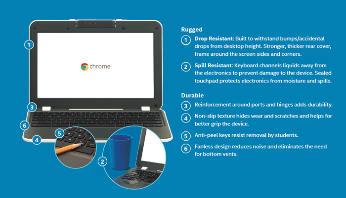 CTL Education Chromebook Features